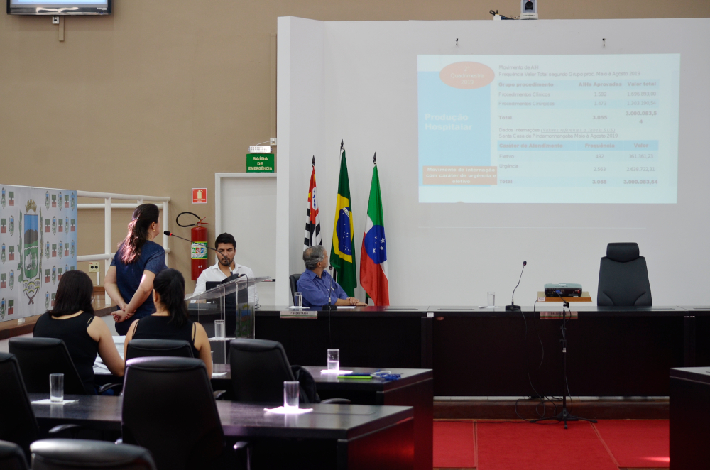 Secretaria de Saúde realiza Audiência Pública para apresentação do Relatório Detalhado do 2º Quadrimestre de 2019 e comprova aplicação de 35% na Saúde